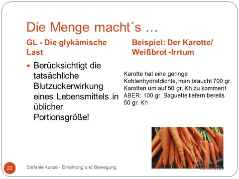 Glykämische Last. Stefanie Kunze, Heilpraktikerin und Ernährungsberaterin